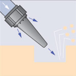 Safety Nozzle